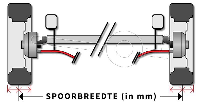 Grafische weergave spoorbreedte van een torsie as